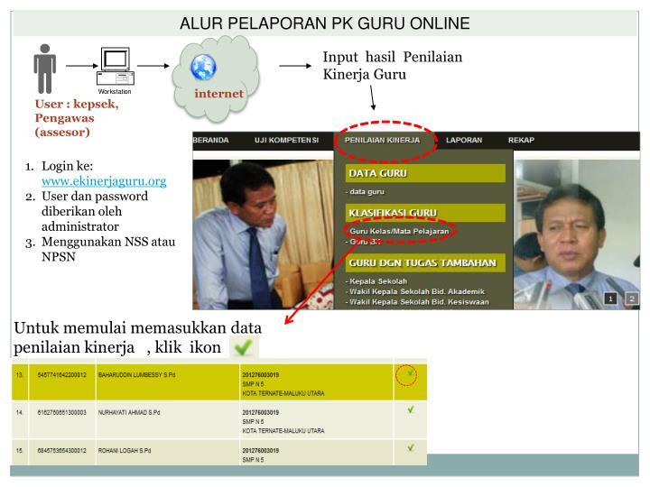 ALUR PELAPORAN PK GURU ONLINE