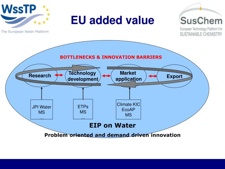 EU added value