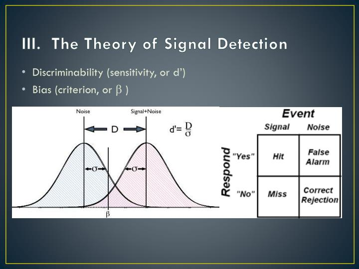 III.  The Theory of Signal Detection