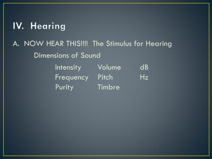 IV.  Hearing