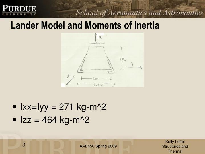 Lander Model and Moments of Inertia