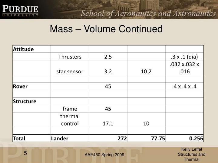 Mass – Volume Continued