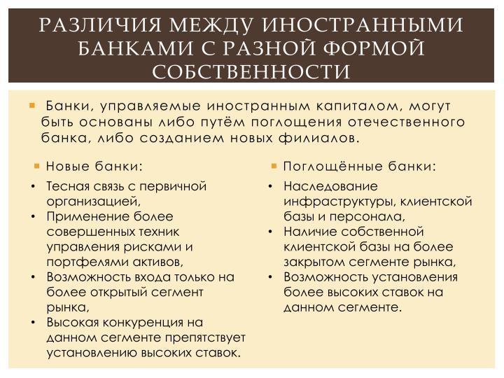 Различия между иностранными банками с разной формой собственности