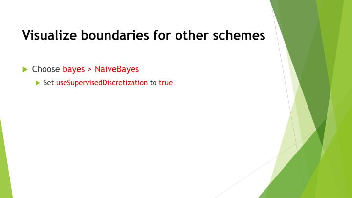 Visualize boundaries for other schemes