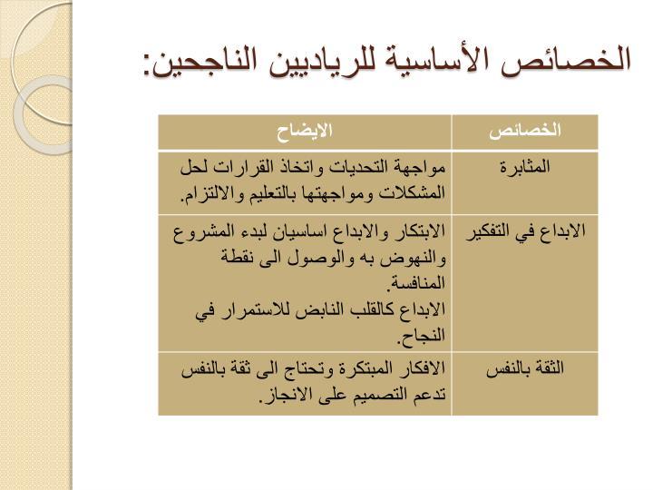 الخصائص الأساسية للرياديين الناجحين: