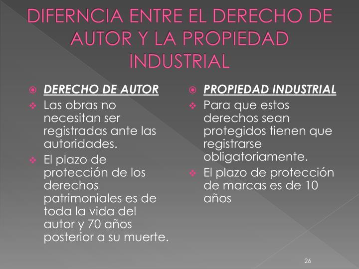 DIFERNCIA ENTRE EL DERECHO DE AUTOR Y LA PROPIEDAD INDUSTRIAL