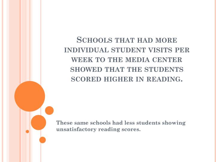 Schools that had more individual student visits per week to the media center showed that the students scored higher in reading.