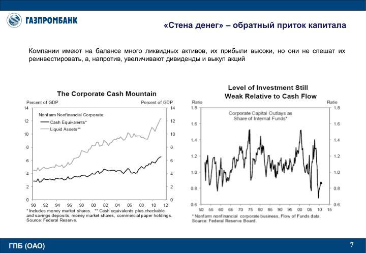 «Стена денег» – обратный приток капитала