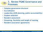 3 review pgme governance and processes