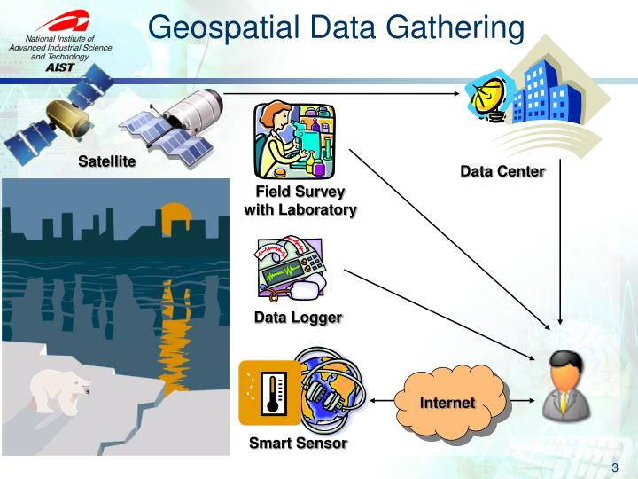 Geospatial Data Gathering