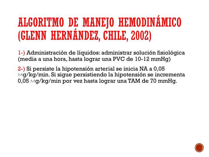 Algoritmo de manejo hemodinámico  (Glenn Hernández, Chile, 2002)