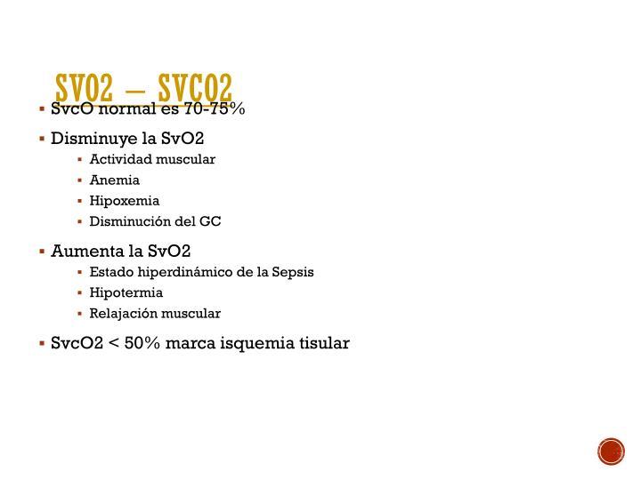 SvO2 – SvcO2