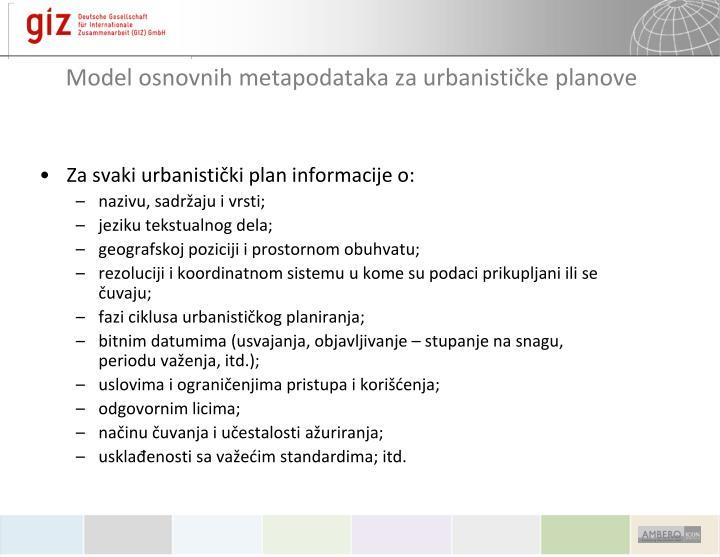 Model osnovnih metapodataka za urbanističke planove