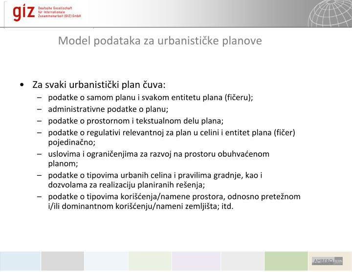 Model podataka za urbanističke planove