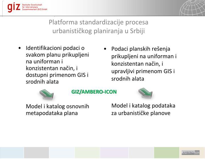 Platforma standardizacije procesa