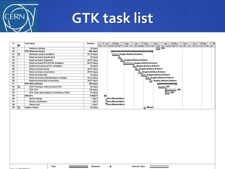 GTK task list