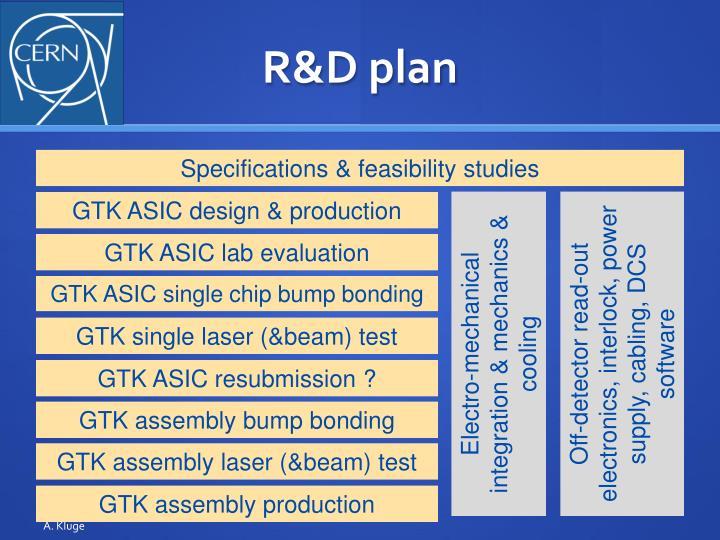 R&D plan