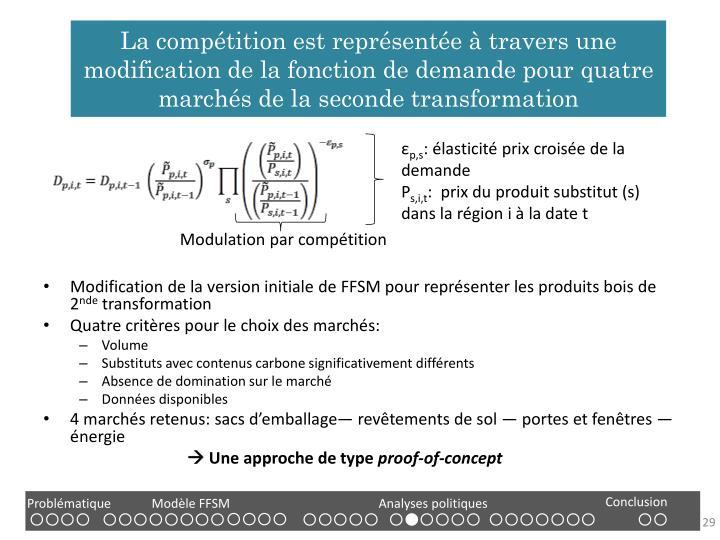 La compétition est représentée à travers une modification de la fonction de demande pour quatre marchés de la seconde transformation