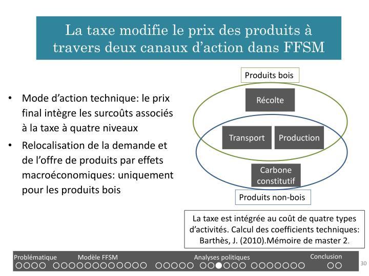 La taxe modifie le prix des produits à travers deux canaux d'action dans FFSM