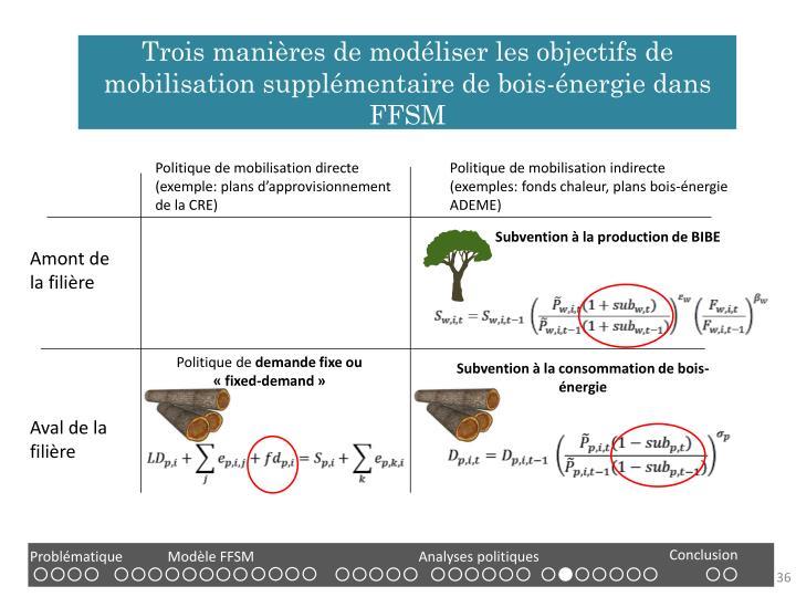 Trois manières de modéliser les objectifs de mobilisation supplémentaire de bois-énergie dans FFSM