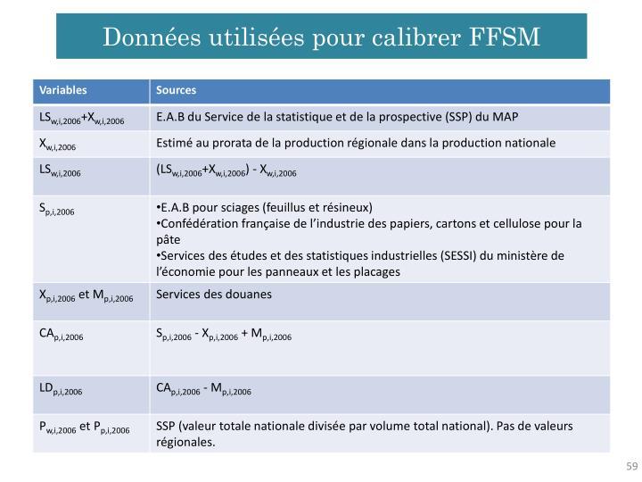 Données utilisées pour calibrer FFSM