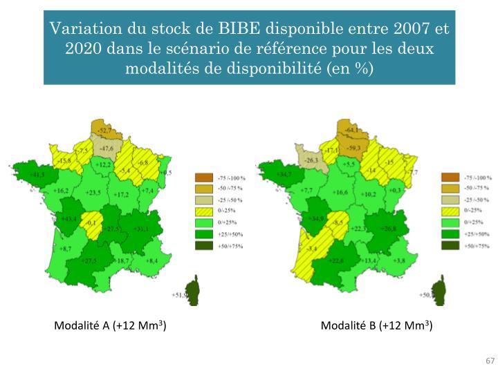 Variation du stock de BIBE disponible entre 2007 et 2020 dans le scénario de référence pour les deux modalités de disponibilité (en %)