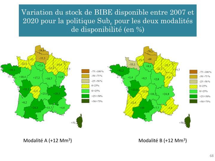 Variation du stock de BIBE disponible entre 2007 et 2020 pour la politique Sub