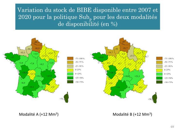 Variation du stock de BIBE disponible entre 2007 et 2020 pour la politique