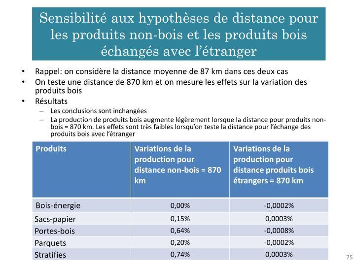 Sensibilité aux hypothèses de distance pour les produits non-bois et les produits bois échangés avec l'étranger