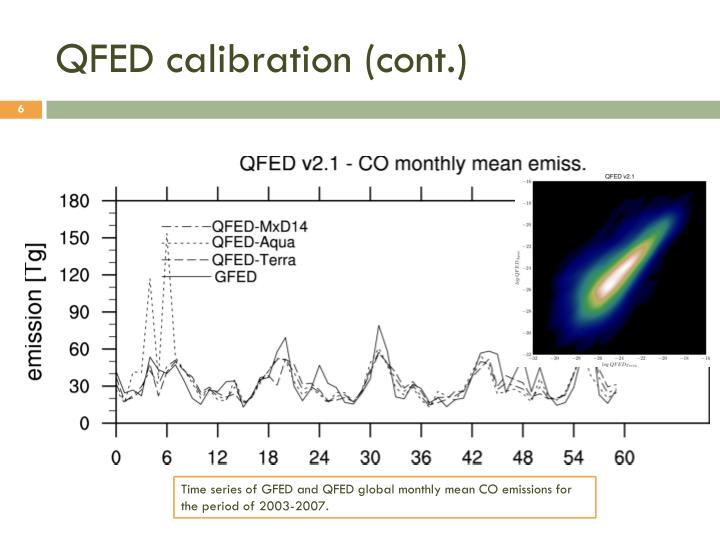 QFED calibration (cont.)