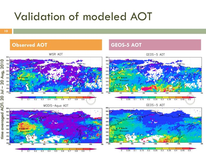 Validation of modeled AOT