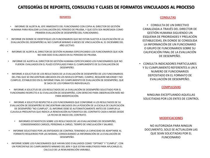 CATEGORÍAS DE REPORTES, CONSULTAS Y CLASES DE FORMATOS VINCULADOS AL PROCESO