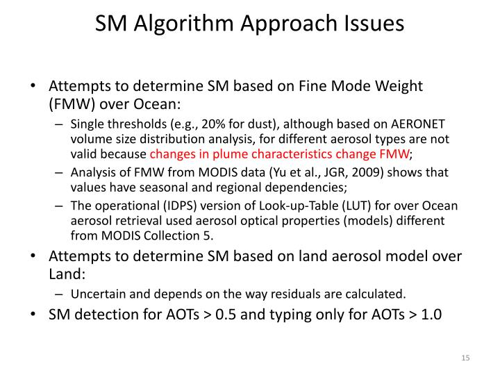 SM Algorithm Approach Issues