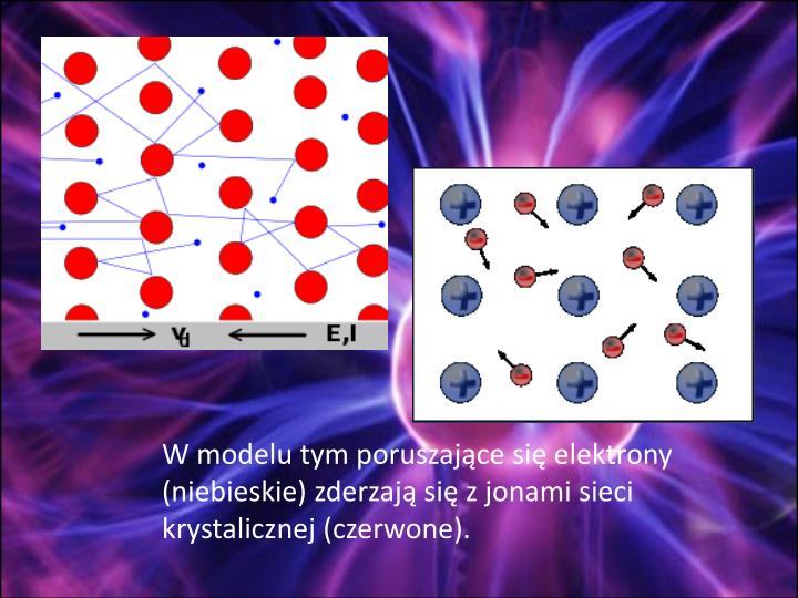 W modelu tym poruszajce si elektrony (niebieskie) zderzaj si z jonami sieci krystalicznej (czerwone).