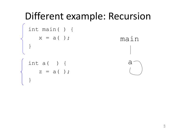 Different example: Recursion
