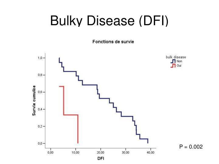 Bulky Disease (DFI)