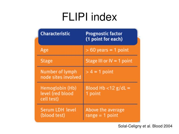 FLIPI index