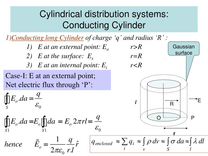 Cylindrical distribution systems: