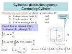 cylindrical distribution systems conducting cylinder