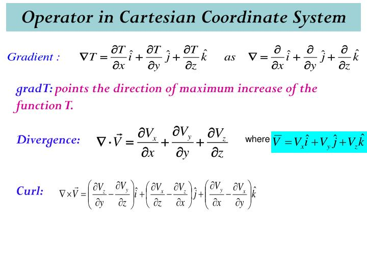 Operator in Cartesian Coordinate System