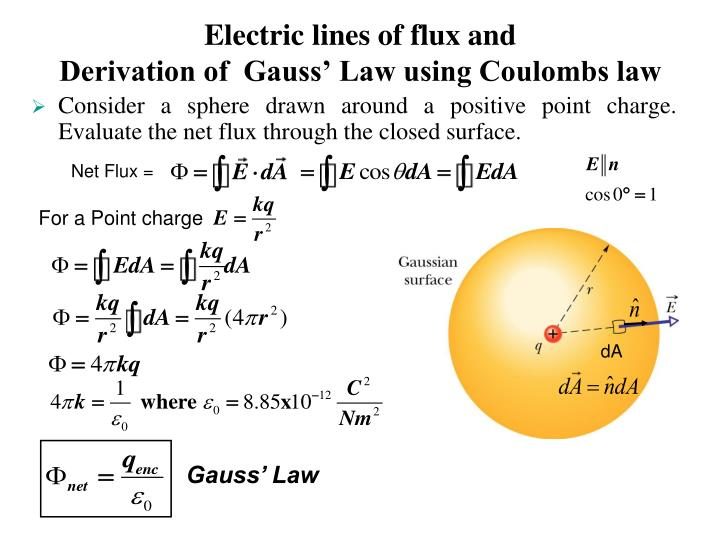 Electric lines of flux and