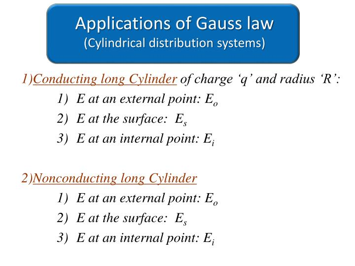 Applications of Gauss law