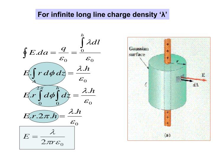 For infinite long line charge density '