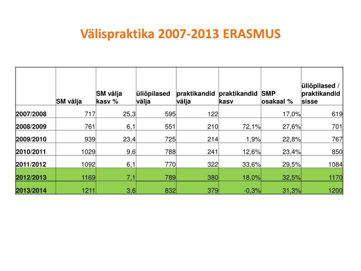 Välispraktika 2007-2013 ERASMUS