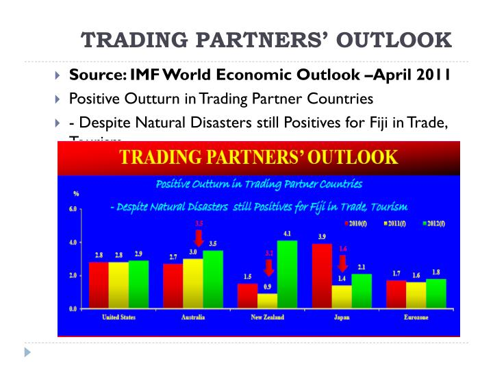 TRADING PARTNERS'