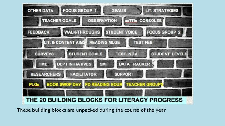 These building blocks are unpacked during the course of the year
