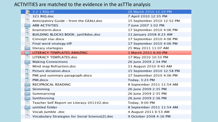 ACTIVITIES are matched to the evidence in the asTTle analysis