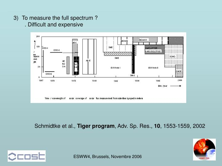 3) To measure the full spectrum ?