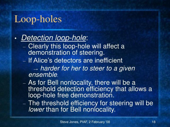 Loop-holes