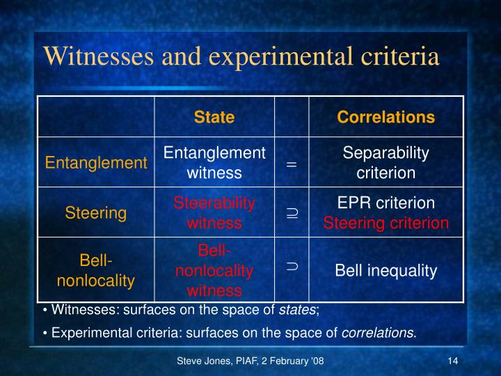 Witnesses and experimental criteria